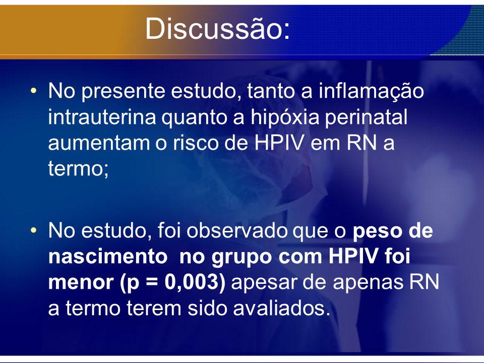 Discussão: No presente estudo, tanto a inflamação intrauterina quanto a hipóxia perinatal aumentam o risco de HPIV em RN a termo; No estudo, foi obser