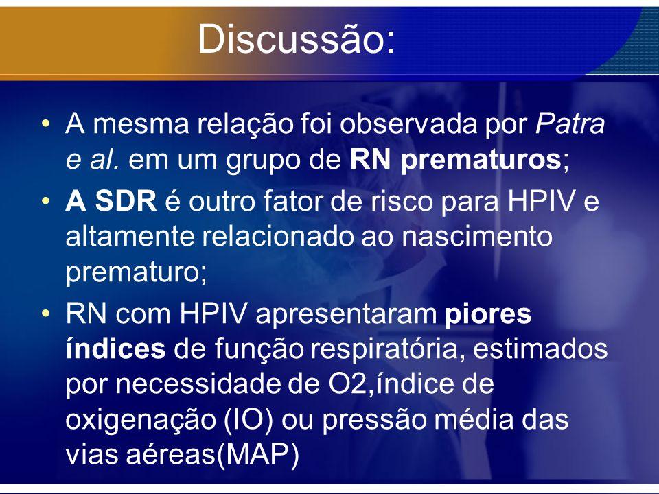Discussão: A mesma relação foi observada por Patra e al. em um grupo de RN prematuros; A SDR é outro fator de risco para HPIV e altamente relacionado