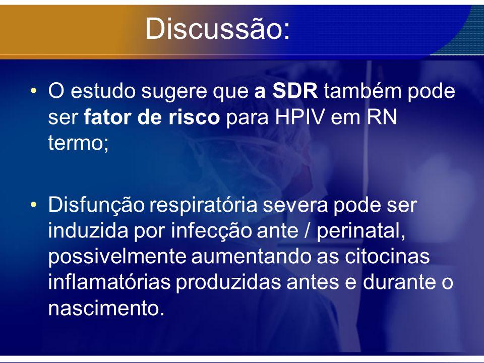 Discussão: O estudo sugere que a SDR também pode ser fator de risco para HPIV em RN termo; Disfunção respiratória severa pode ser induzida por infecçã