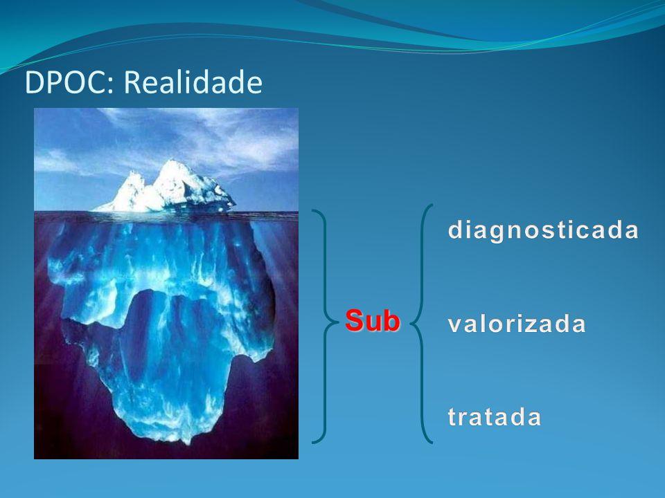 Sub DPOC: Realidade
