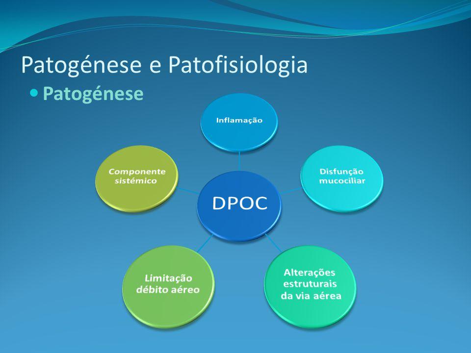Patogénese