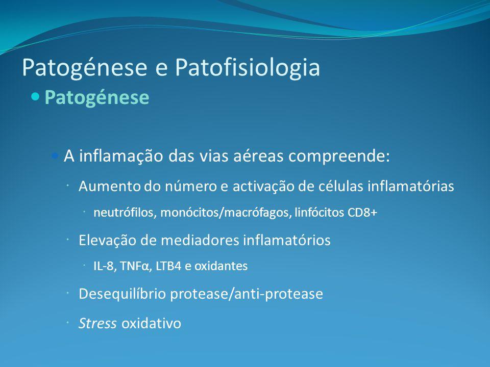 Patogénese e Patofisiologia Patogénese A inflamação das vias aéreas compreende: Aumento do número e activação de células inflamatórias neutrófilos, monócitos/macrófagos, linfócitos CD8+ Elevação de mediadores inflamatórios IL-8, TNFα, LTB4 e oxidantes Desequilíbrio protease/anti-protease Stress oxidativo