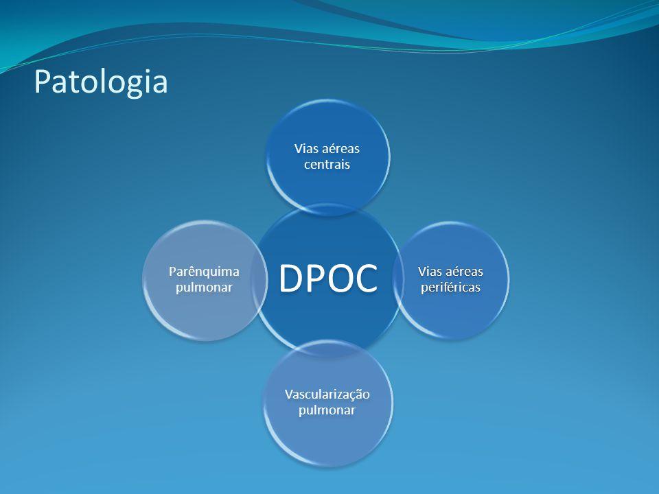 Patologia DPOC Vias aéreas centrais Vias aéreas periféricas Vascularização pulmonar Parênquima pulmonar
