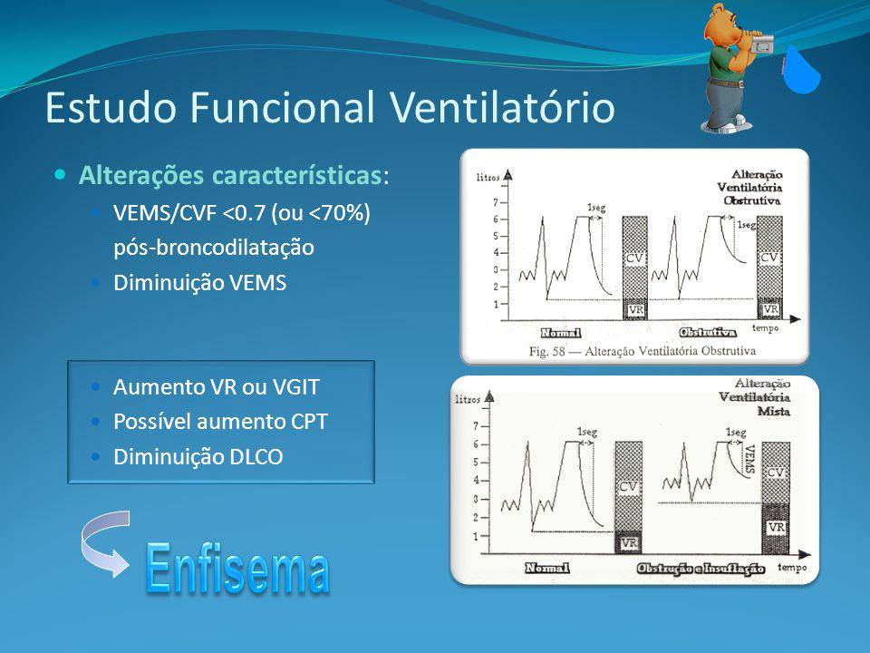 Estudo Funcional Ventilatório Alterações características: VEMS/CVF <0.7 (ou <70%) pós-broncodilatação Diminuição VEMS Aumento VR ou VGIT Possível aumento CPT Diminuição DLCO