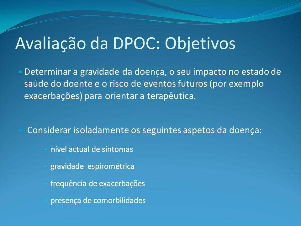 Avaliação da DPOC: Objetivos Determinar a gravidade da doença, o seu impacto no estado de saúde do doente e o risco de eventos futuros (por exemplo exacerbações) para orientar a terapêutica.