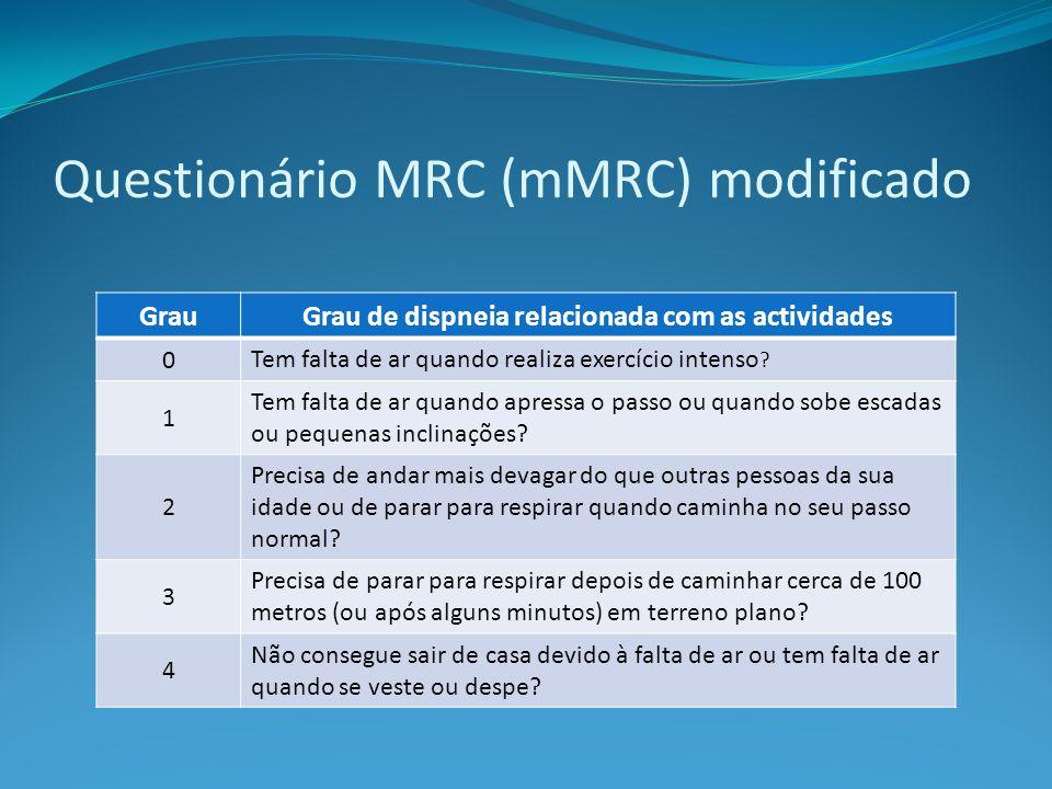 Questionário MRC (mMRC) modificado GrauGrau de dispneia relacionada com as actividades 0 Tem falta de ar quando realiza exercício intenso .