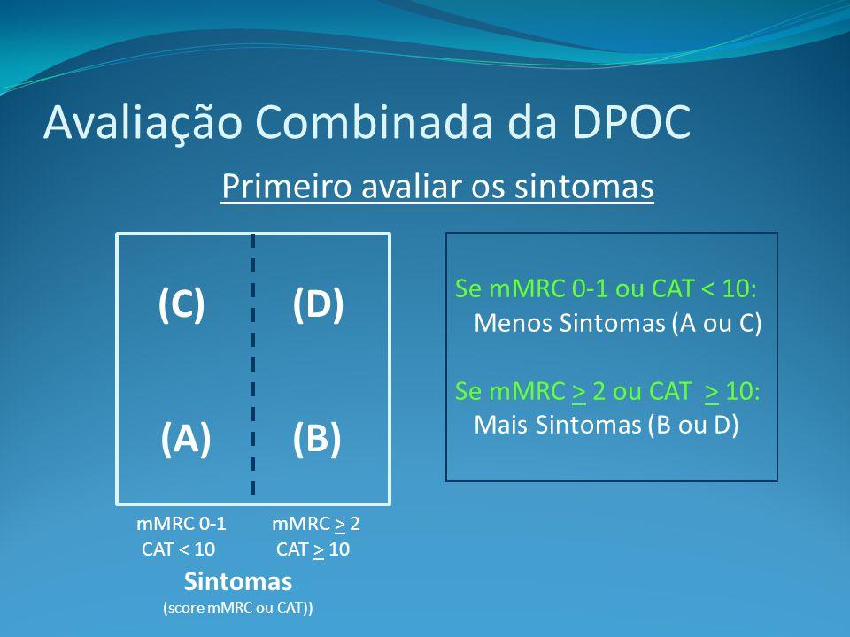 Avaliação Combinada da DPOC (C)(D) (A)(B) mMRC 0-1 CAT < 10 mMRC > 2 CAT > 10 Sintomas (score mMRC ou CAT)) Se mMRC 0-1 ou CAT < 10: Menos Sintomas (A ou C) Se mMRC > 2 ou CAT > 10: Mais Sintomas (B ou D) Primeiro avaliar os sintomas