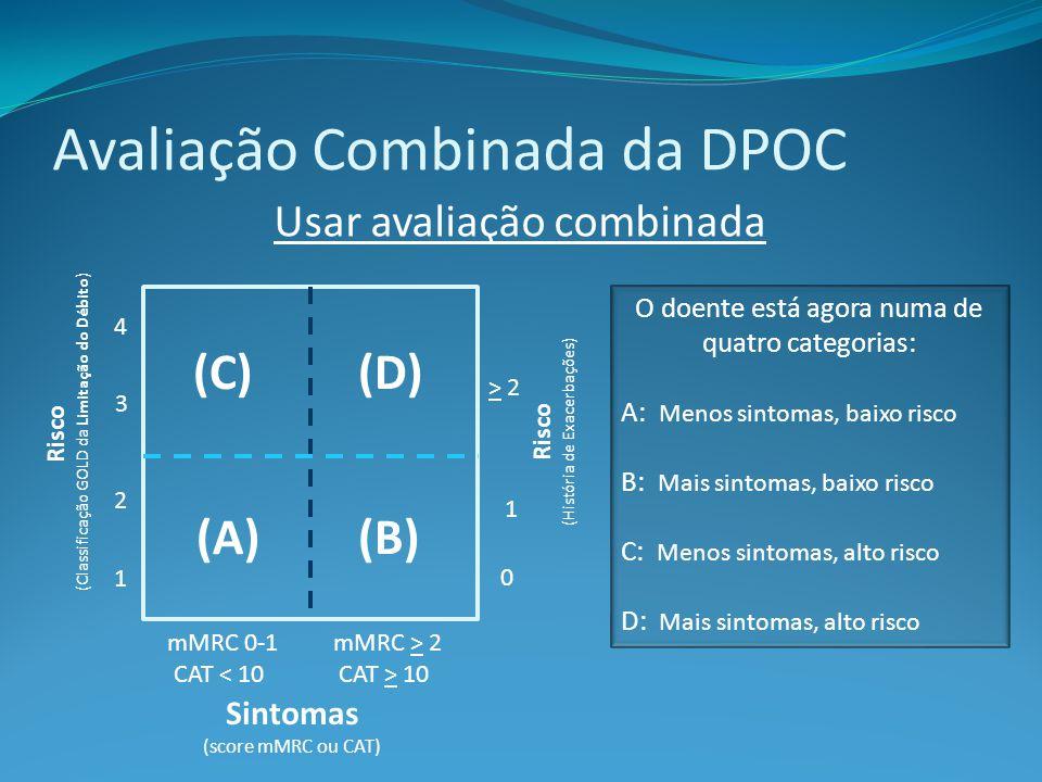 Avaliação Combinada da DPOC > 2 1 0 (C)(D) (A)(B) mMRC 0-1 CAT < 10 4 3 2 1 mMRC > 2 CAT > 10 Sintomas (score mMRC ou CAT) Risco (Classificação GOLD da Limitação do Débito) Risco (História de Exacerbações) Usar avaliação combinada O doente está agora numa de quatro categorias: A: Menos sintomas, baixo risco B: Mais sintomas, baixo risco C: Menos sintomas, alto risco D: Mais sintomas, alto risco
