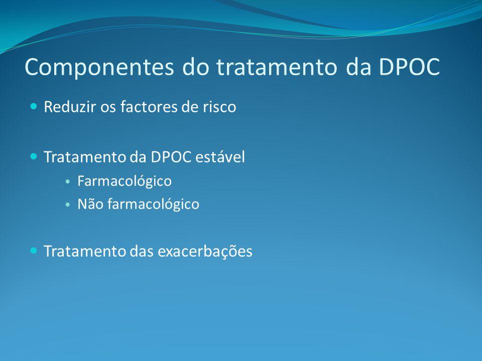Componentes do tratamento da DPOC Reduzir os factores de risco Tratamento da DPOC estável Farmacológico Não farmacológico Tratamento das exacerbações
