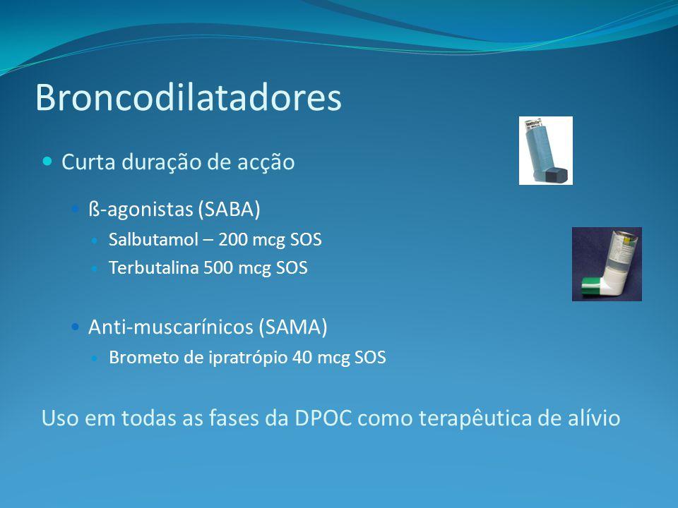 Curta duração de acção ß-agonistas (SABA) Salbutamol – 200 mcg SOS Terbutalina 500 mcg SOS Anti-muscarínicos (SAMA) Brometo de ipratrópio 40 mcg SOS Uso em todas as fases da DPOC como terapêutica de alívio Broncodilatadores