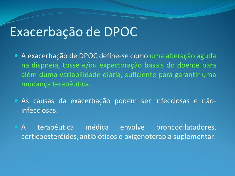 Exacerbação de DPOC A exacerbação de DPOC define-se como uma alteração aguda na dispneia, tosse e/ou expectoração basais do doente para além duma variabilidade diária, suficiente para garantir uma mudança terapêutica.