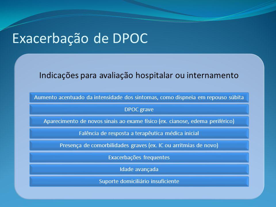Exacerbação de DPOC Indicações para avaliação hospitalar ou internamento Aumento acentuado da intensidade dos sintomas, como dispneia em repouso súbitaDPOC graveAparecimento de novos sinais ao exame físico (ex.