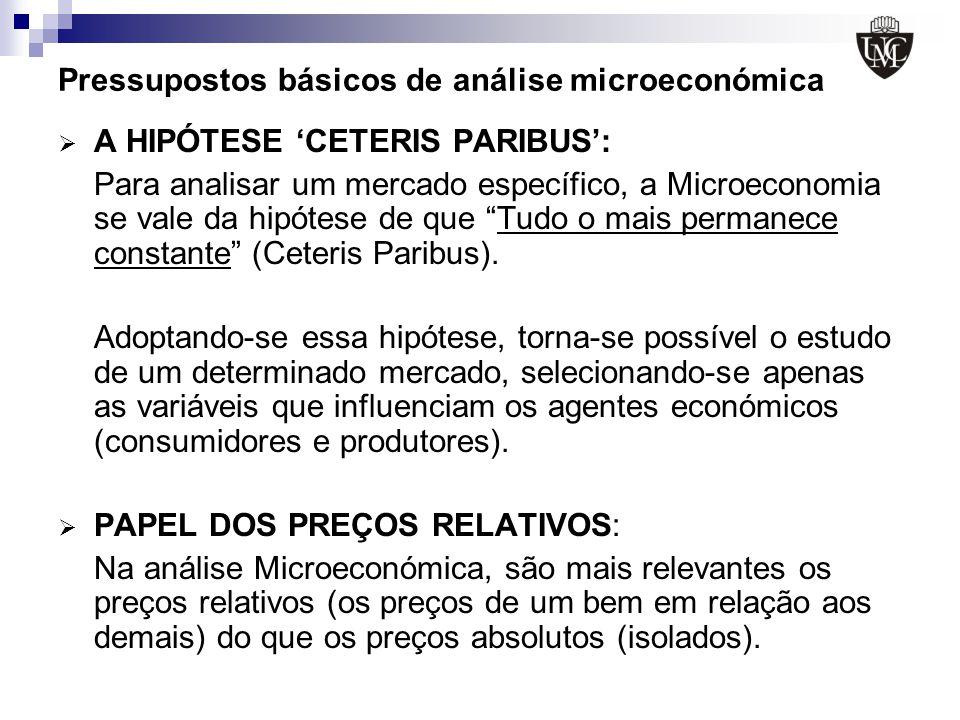 Pressupostos básicos de análise microeconómica A HIPÓTESE CETERIS PARIBUS: Para analisar um mercado específico, a Microeconomia se vale da hipótese de