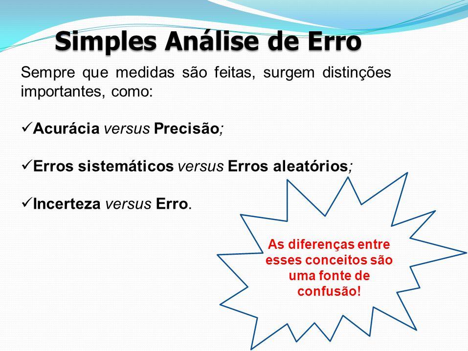 Simples Análise de Erro Sempre que medidas são feitas, surgem distinções importantes, como: Acurácia versus Precisão; Erros sistemáticos versus Erros