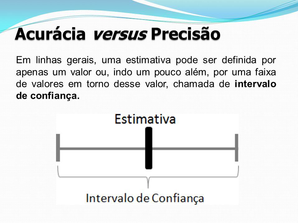 Acurácia versus Precisão Em linhas gerais, uma estimativa pode ser definida por apenas um valor ou, indo um pouco além, por uma faixa de valores em to