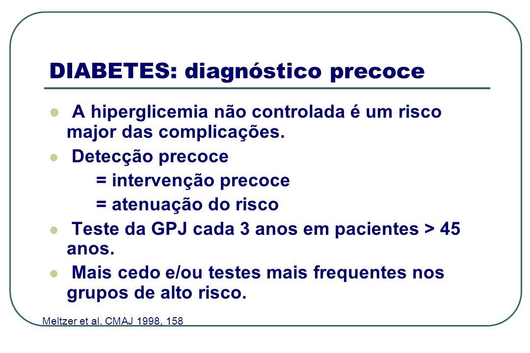 DIABETES: diagnóstico precoce A hiperglicemia não controlada é um risco major das complicações. Detecção precoce = intervenção precoce = atenuação do