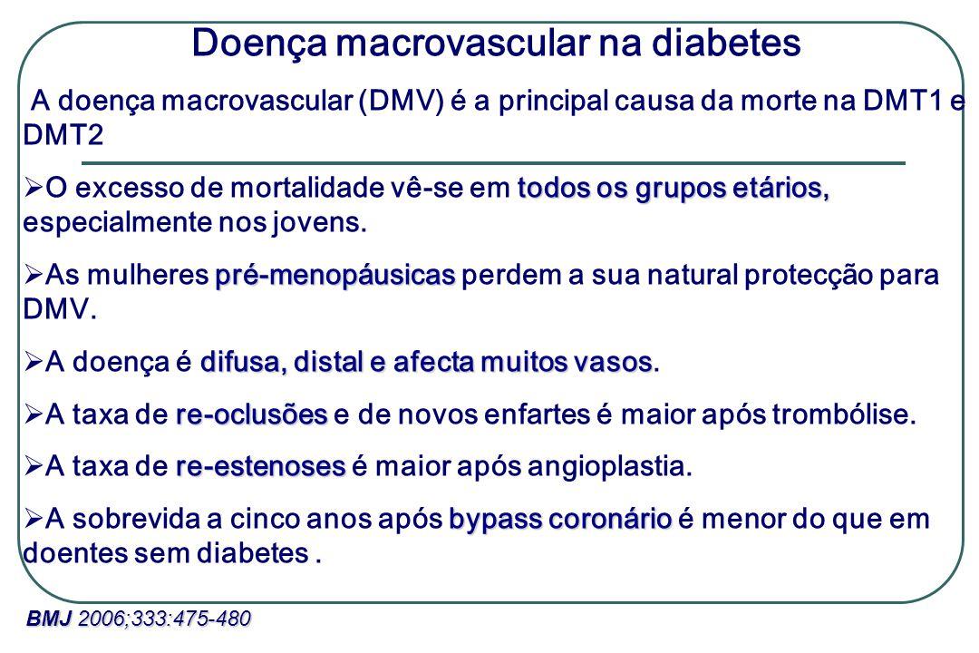 BMJ 2006;333:475-480 Doença macrovascular na diabetes A doença macrovascular (DMV) é a principal causa da morte na DMT1 e DMT2 todos os grupos etários