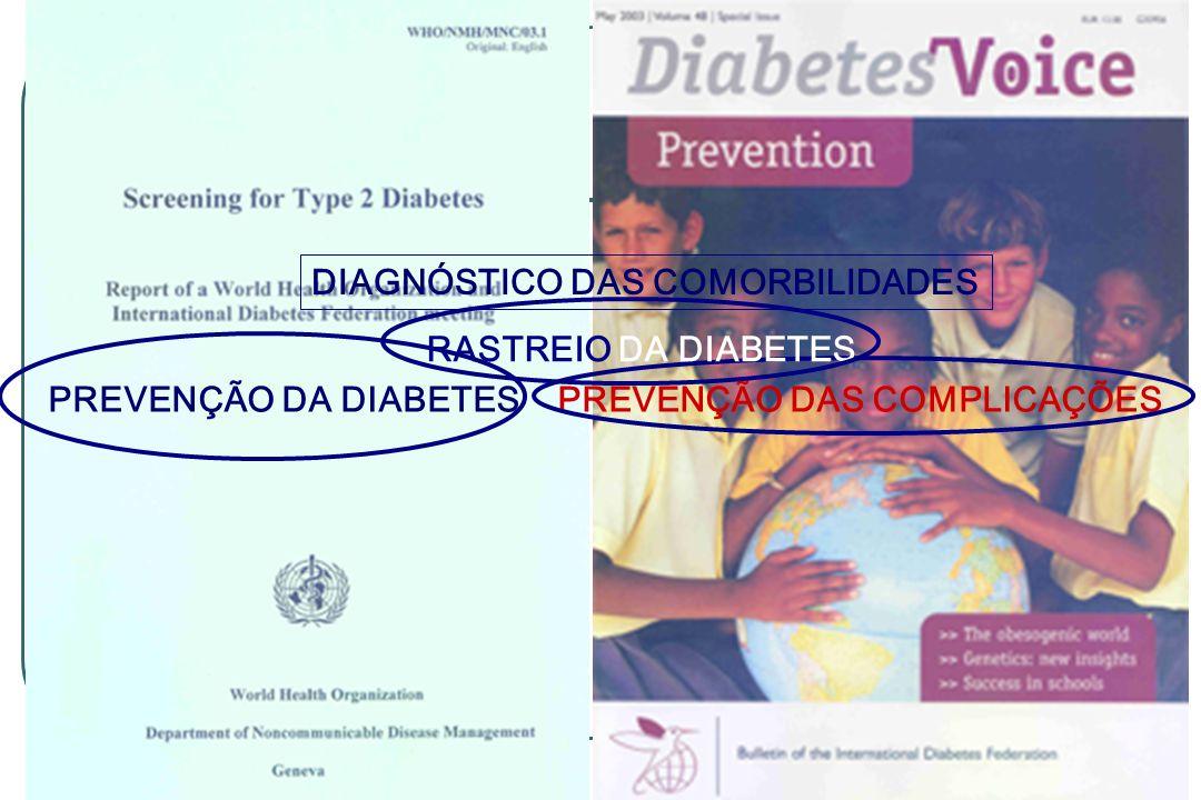 PREVENÇÃO DA DIABETES PREVENÇÃO DAS COMPLICAÇÕES RASTREIO DA DIABETES DIAGNÓSTICO DAS COMORBILIDADES