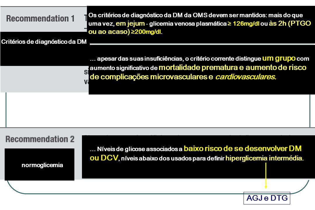 Critérios de diagnóstico da DM normoglicemia... apesar das suas insuficiências, o critério corrente distingue um grupo com aumento significativo de mo