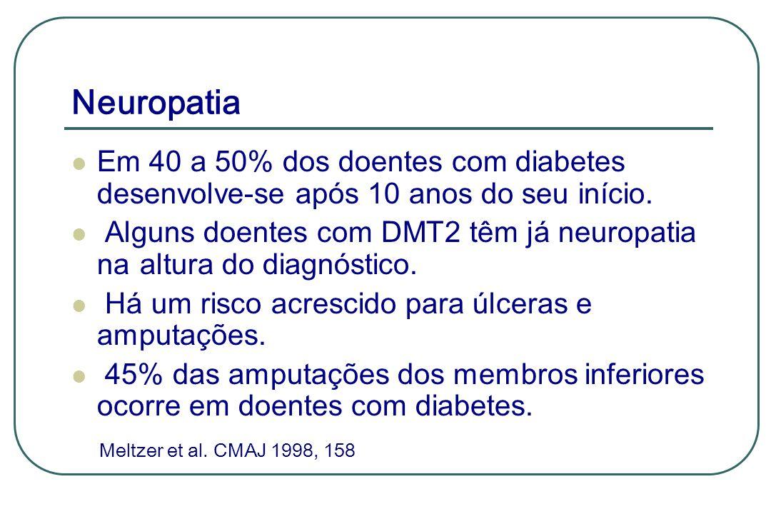 Neuropatia Em 40 a 50% dos doentes com diabetes desenvolve-se após 10 anos do seu início. Alguns doentes com DMT2 têm já neuropatia na altura do diagn