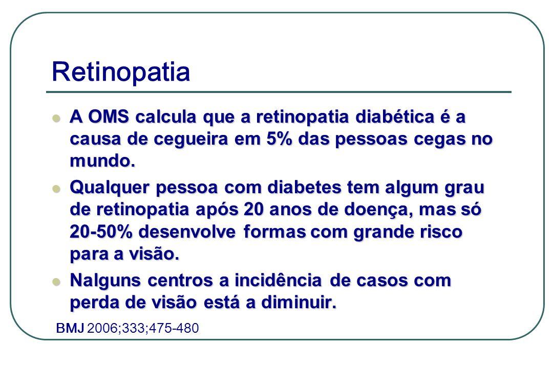 Retinopatia A OMS calcula que a retinopatia diabética é a causa de cegueira em 5% das pessoas cegas no mundo. A OMS calcula que a retinopatia diabétic