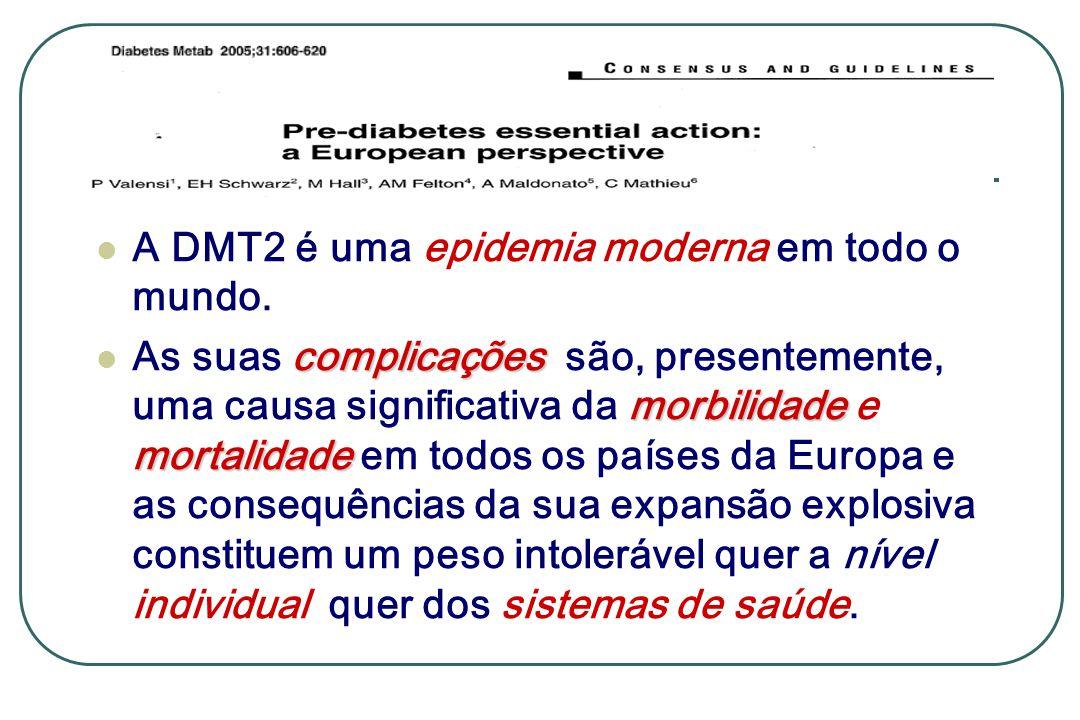 A DMT2 é uma epidemia moderna em todo o mundo. complicações morbilidade mortalidade As suas complicações são, presentemente, uma causa significativa d