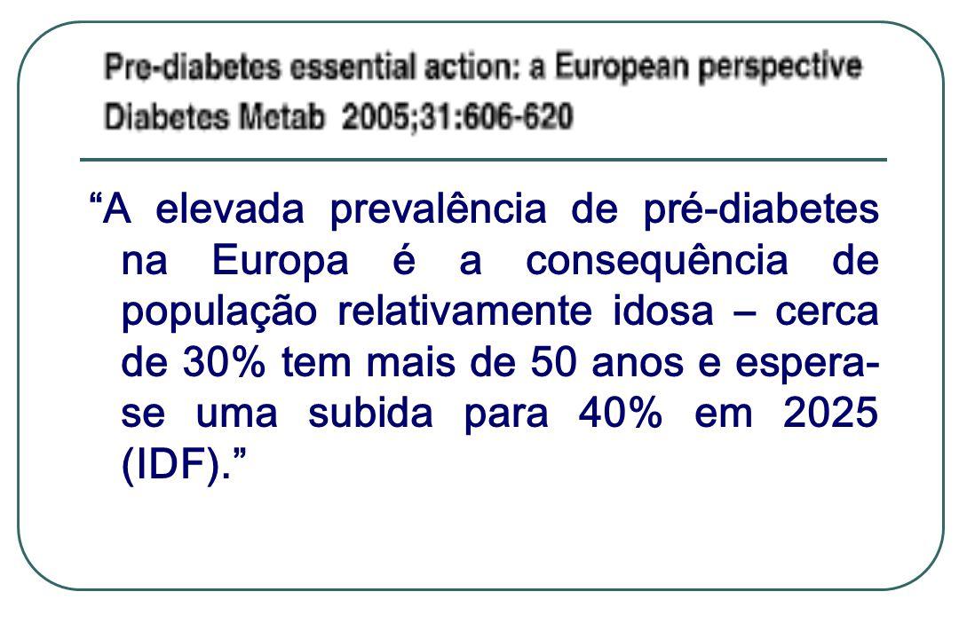 A elevada prevalência de pré-diabetes na Europa é a consequência de população relativamente idosa – cerca de 30% tem mais de 50 anos e espera- se uma