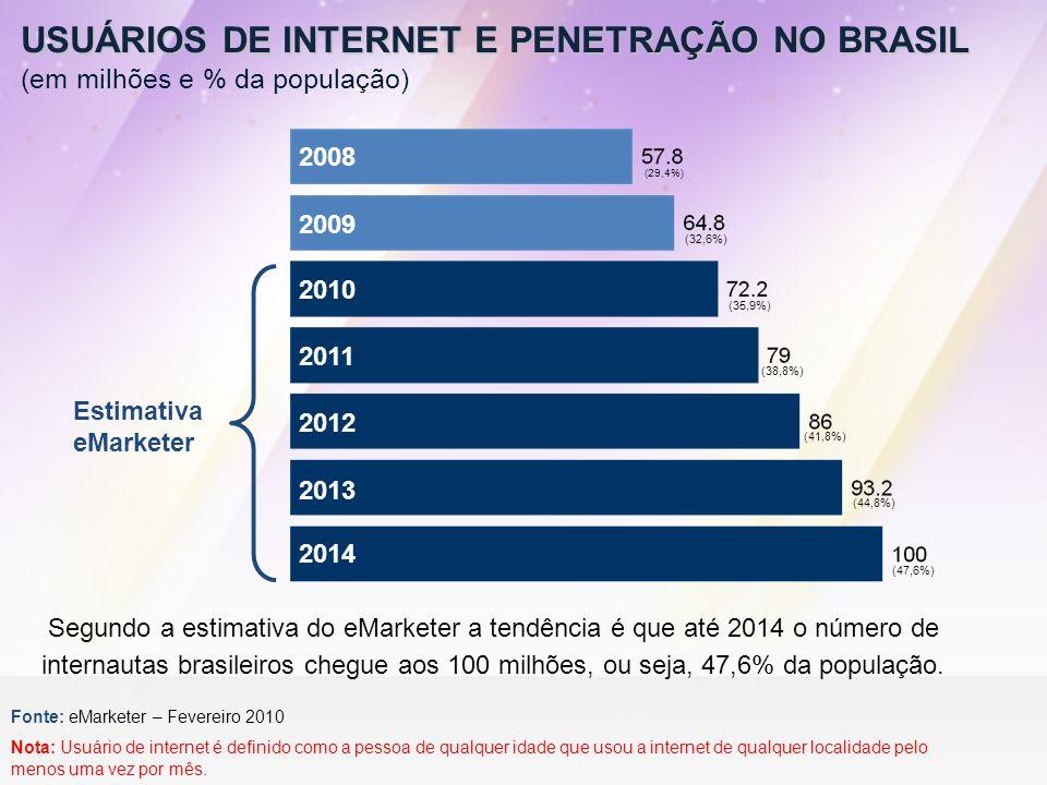 Dentre todos os meios de comunicação a internet É o meio que mais ganhou penetração nos últimos anos Tem característica de mídia em massa devido ao volume de usuários Pode também ser direcionada para públicos específicos