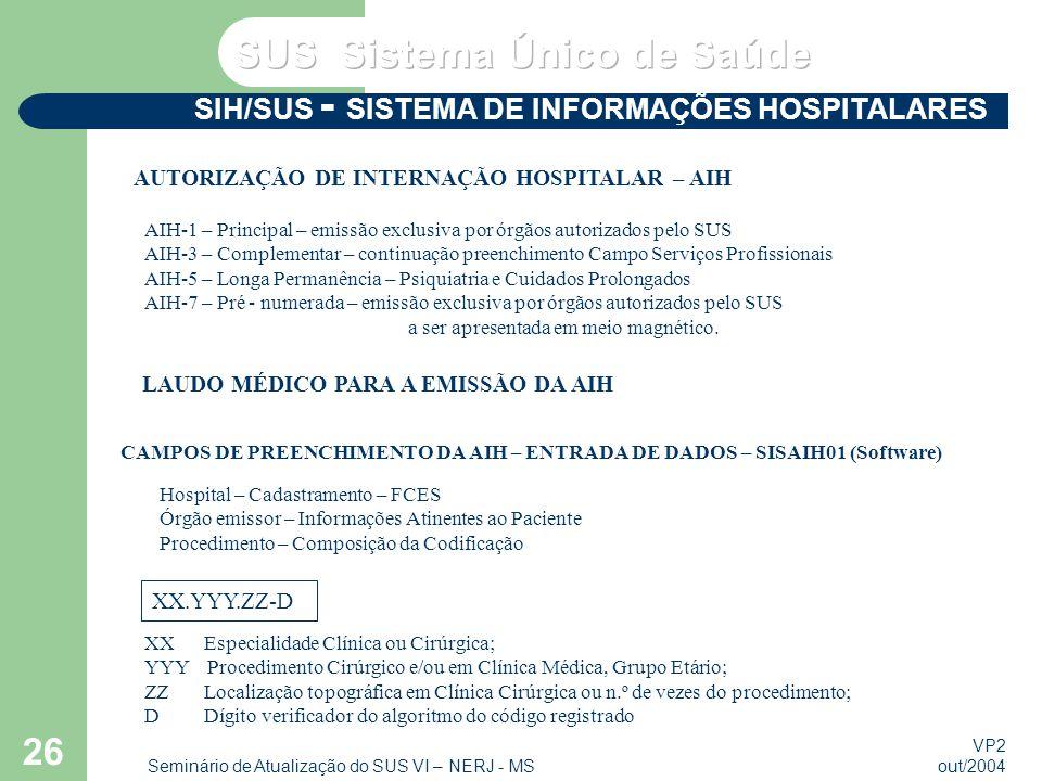 VP2 out/2004 Seminário de Atualização do SUS VI – NERJ - MS 26 SIH/SUS - SISTEMA DE INFORMAÇÕES HOSPITALARES AUTORIZAÇÃO DE INTERNAÇÃO HOSPITALAR – AIH AIH-1 – Principal – emissão exclusiva por órgãos autorizados pelo SUS AIH-3 – Complementar – continuação preenchimento Campo Serviços Profissionais AIH-5 – Longa Permanência – Psiquiatria e Cuidados Prolongados AIH-7 – Pré - numerada – emissão exclusiva por órgãos autorizados pelo SUS a ser apresentada em meio magnético.