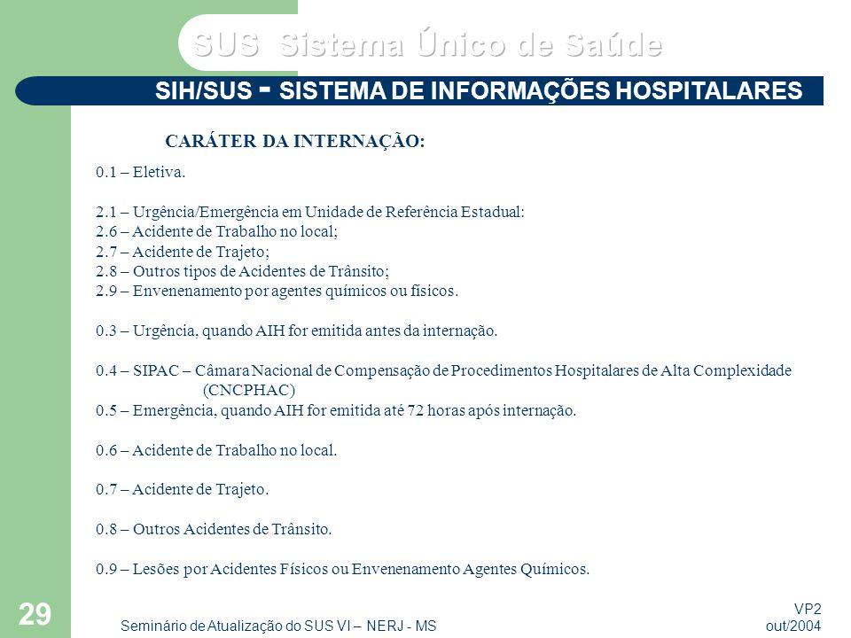 VP2 out/2004 Seminário de Atualização do SUS VI – NERJ - MS 29 SIH/SUS - SISTEMA DE INFORMAÇÕES HOSPITALARES 0.1 – Eletiva. 2.1 – Urgência/Emergência