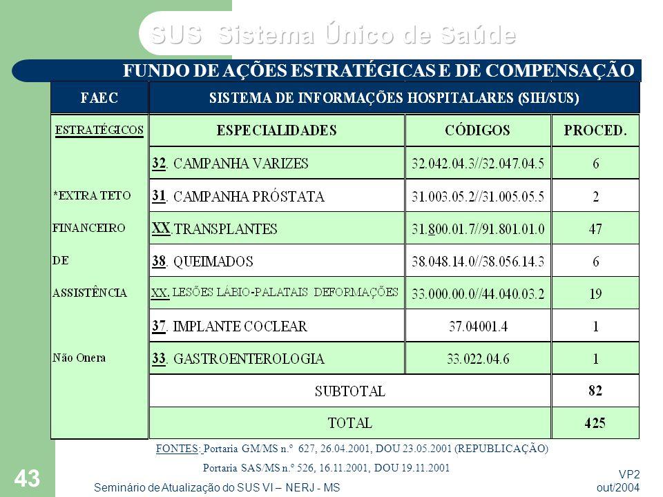 VP2 out/2004 Seminário de Atualização do SUS VI – NERJ - MS 43 FUNDO DE AÇÕES ESTRATÉGICAS E DE COMPENSAÇÃO FONTES: Portaria GM/MS n.º 627, 26.04.2001, DOU 23.05.2001 (REPUBLICAÇÃO) Portaria SAS/MS n.º 526, 16.11.2001, DOU 19.11.2001
