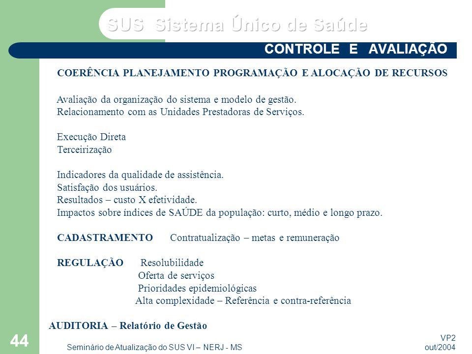 VP2 out/2004 Seminário de Atualização do SUS VI – NERJ - MS 44 CONTROLE E AVALIAÇÃO COERÊNCIA PLANEJAMENTO PROGRAMAÇÃO E ALOCAÇÃO DE RECURSOS Avaliação da organização do sistema e modelo de gestão.