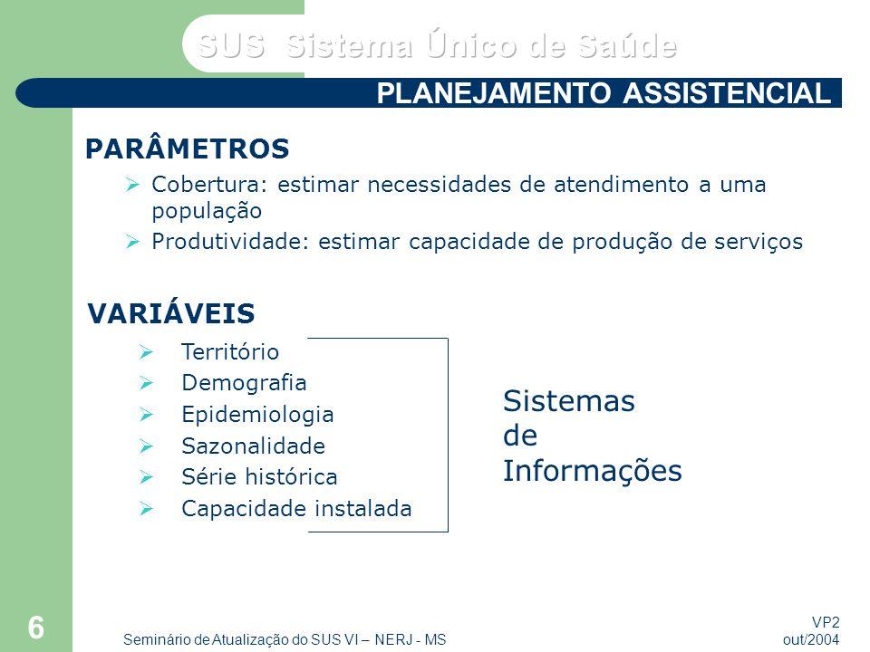 VP2 out/2004 Seminário de Atualização do SUS VI – NERJ - MS 6 PLANEJAMENTO ASSISTENCIAL PARÂMETROS Cobertura: estimar necessidades de atendimento a um
