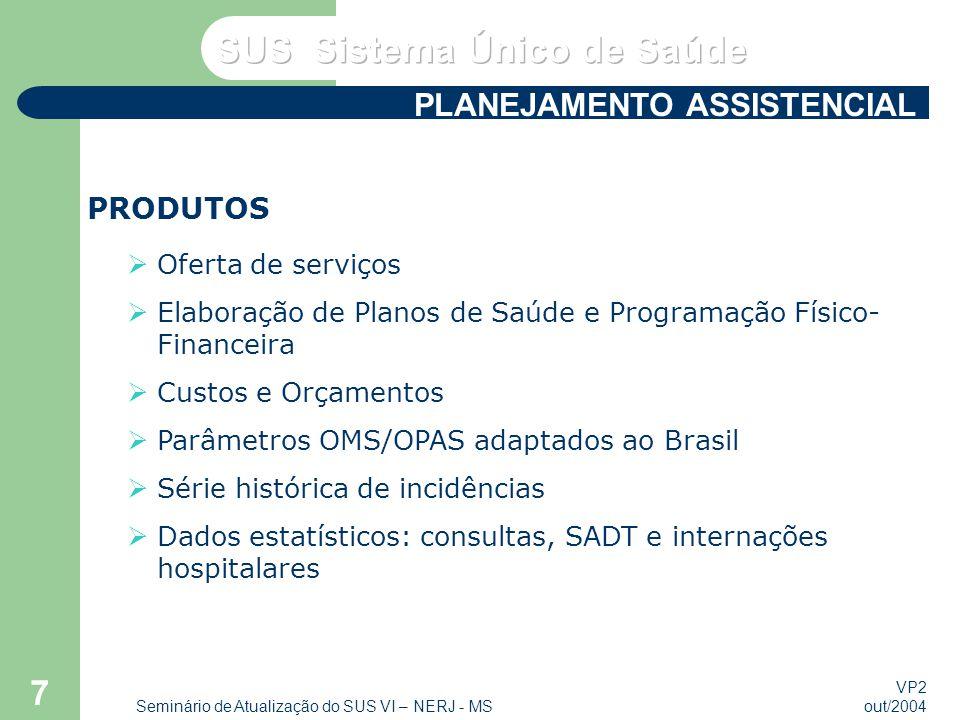 VP2 out/2004 Seminário de Atualização do SUS VI – NERJ - MS 7 PRODUTOS Oferta de serviços Elaboração de Planos de Saúde e Programação Físico- Financei