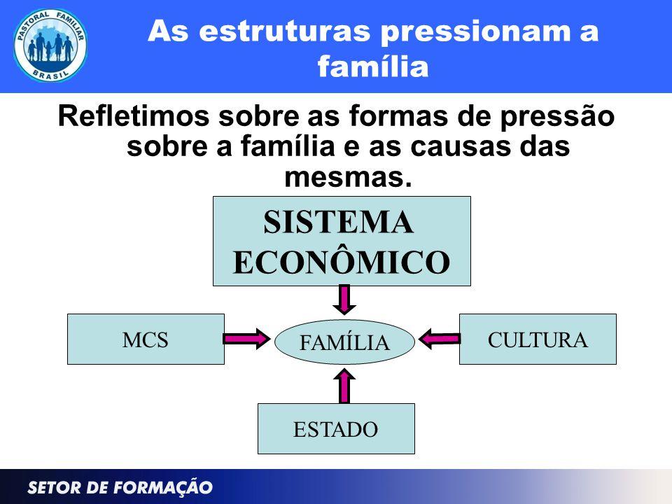 As estruturas pressionam a família Refletimos sobre as formas de pressão sobre a família e as causas das mesmas.