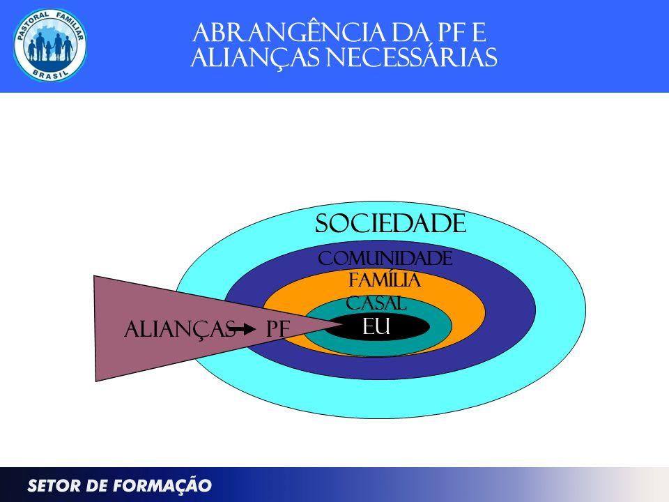 Casal eu família comunidade sociedade Alianças pf ABRANGÊNCIA DA PF e alianças NECESSÁRIAS