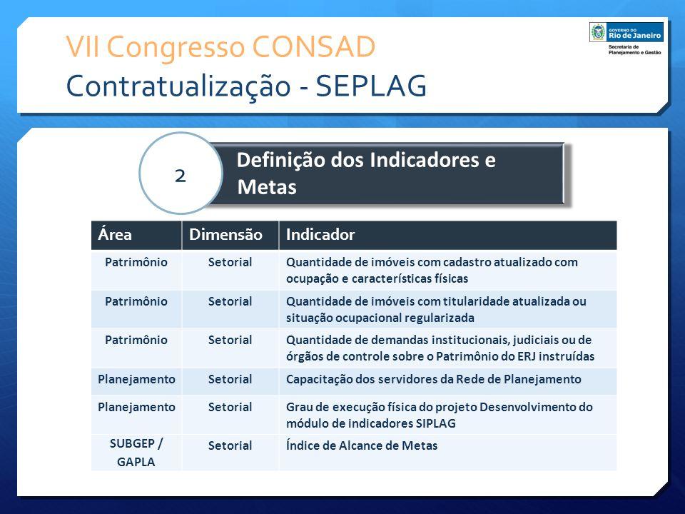 VII Congresso CONSAD Contratualização - SEPLAG Definição dos Indicadores e. Metas 2 ÁreaDimensãoIndicador SUBAPInstitucionalGrau de execução física do