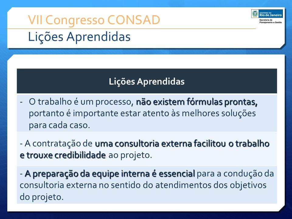 VII Congresso CONSAD Lições Aprendidas Lições Aprendidas não existem fórmulas prontas, -O trabalho é um processo, não existem fórmulas prontas, portan