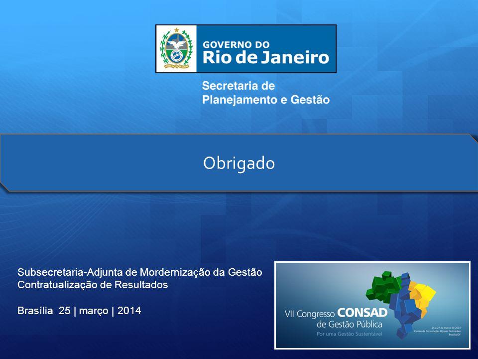 Obrigado Subsecretaria-Adjunta de Mordernização da Gestão Contratualização de Resultados Brasília 25 | março | 2014