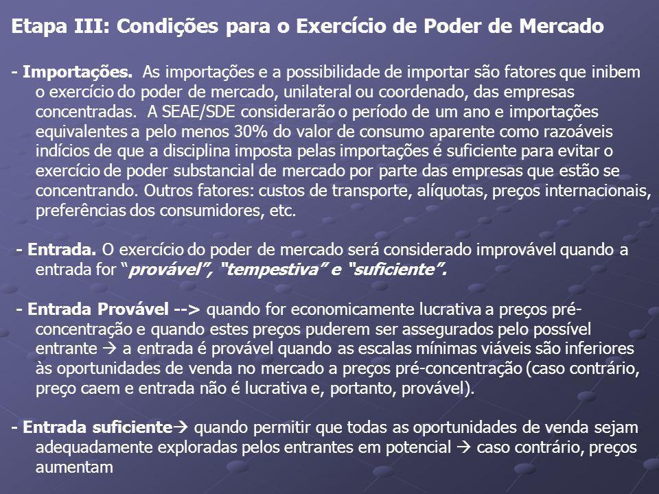 Etapa III: Condições para o Exercício de Poder de Mercado - Importações. As importações e a possibilidade de importar são fatores que inibem o exercíc