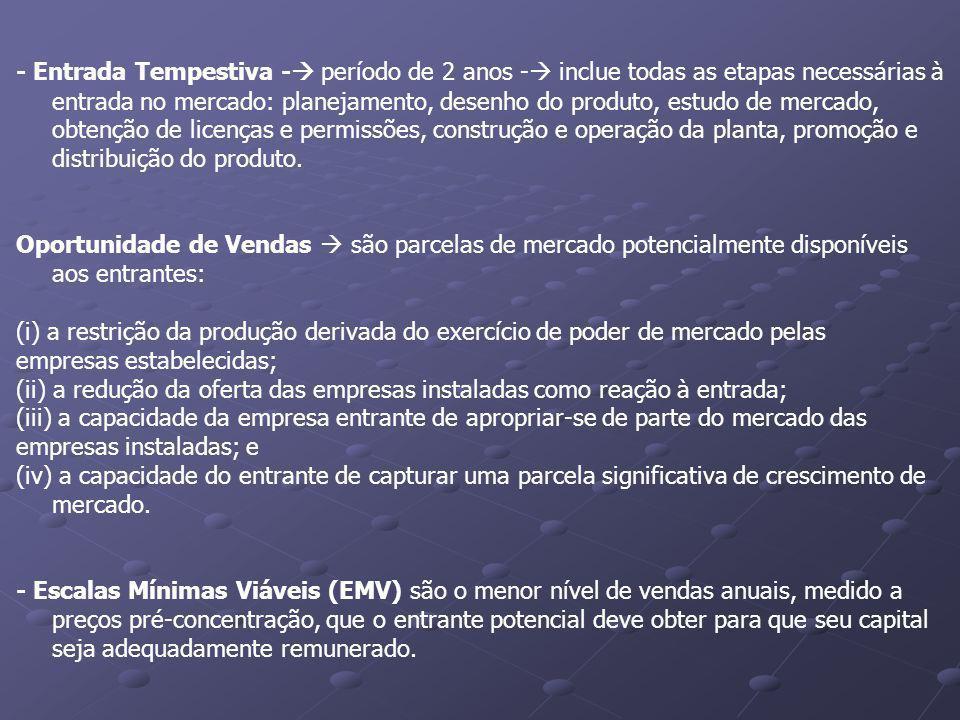 - Entrada Tempestiva - período de 2 anos - inclue todas as etapas necessárias à entrada no mercado: planejamento, desenho do produto, estudo de mercad