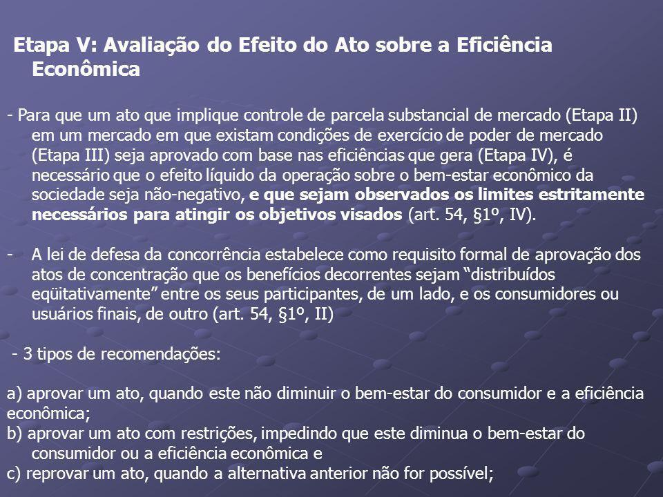 Etapa V: Avaliação do Efeito do Ato sobre a Eficiência Econômica - Para que um ato que implique controle de parcela substancial de mercado (Etapa II)