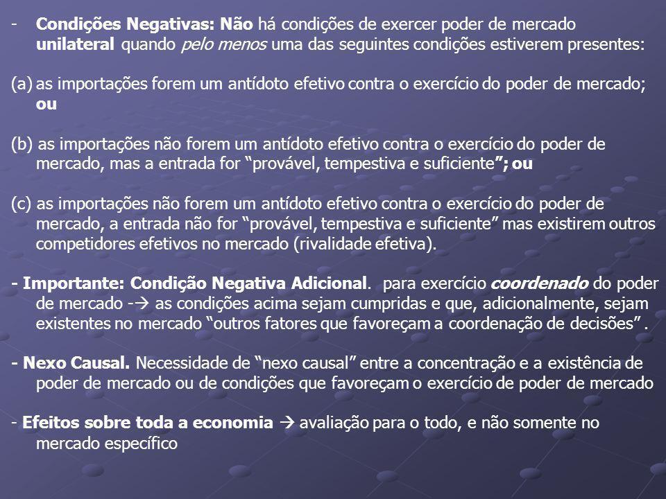 -Condições Negativas: Não há condições de exercer poder de mercado unilateral quando pelo menos uma das seguintes condições estiverem presentes: (a)as