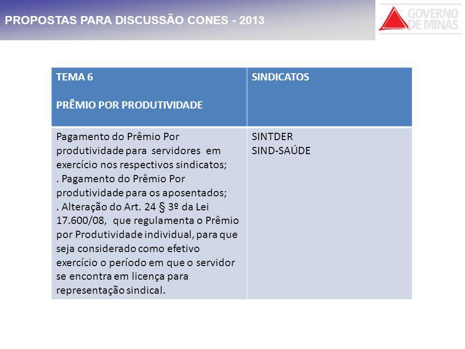 PROPOSTAS PARA DISCUSSÃO CONES - 2013 TEMA 6 PRÊMIO POR PRODUTIVIDADE SINDICATOS Pagamento do Prêmio Por produtividade para servidores em exercício nos respectivos sindicatos;.