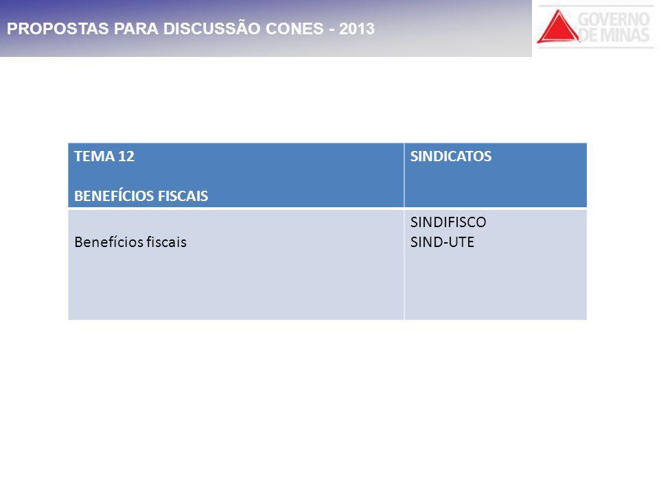 PROPOSTAS PARA DISCUSSÃO CONES - 2013 TEMA 12 BENEFÍCIOS FISCAIS SINDICATOS Benefícios fiscais SINDIFISCO SIND-UTE