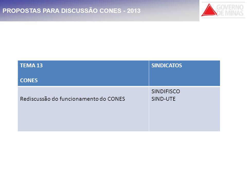 PROPOSTAS PARA DISCUSSÃO CONES - 2013 TEMA 13 CONES SINDICATOS Rediscussão do funcionamento do CONES SINDIFISCO SIND-UTE