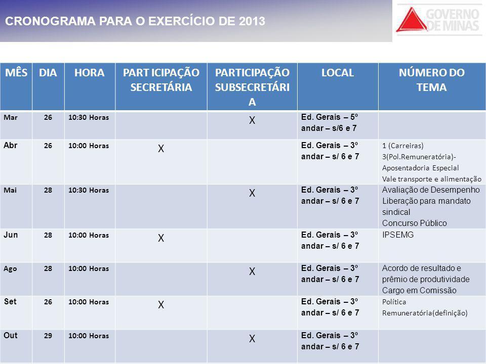 PROPOSTAS PARA DISCUSSÃO CONES - 2013 TEMA 11 LIBERAÇÃO DE SERVIDOR PARA MANDATO ELETIVO EM ENTIDADE SINDICAL SINDICATOS.