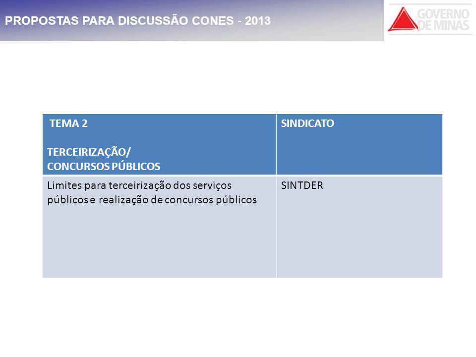 PROPOSTAS PARA DISCUSSÃO CONES - 2013 TEMA 3 POLÍTICA REMUNERATÓRIA SINDICATOS.