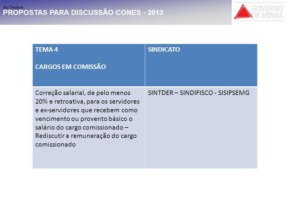 PROPOSTAS PARA DISCUSSÃO CONES - 2013 TEMA 15 SEGUROS VEÍCULO/SERVIDOR SINDICATO Contratações de seguros para veículos e de acidente/morte para os servidores que dirigem veículos oficiais no exercício de suas atribuições ASSEMA