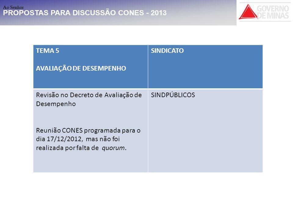 PROPOSTAS PARA DISCUSSÃO CONES - 2013 TEMA 5 AVALIAÇÃO DE DESEMPENHO SINDICATO Revisão no Decreto de Avaliação de Desempenho Reunião CONES programada para o dia 17/12/2012, mas não foi realizada por falta de quorum.